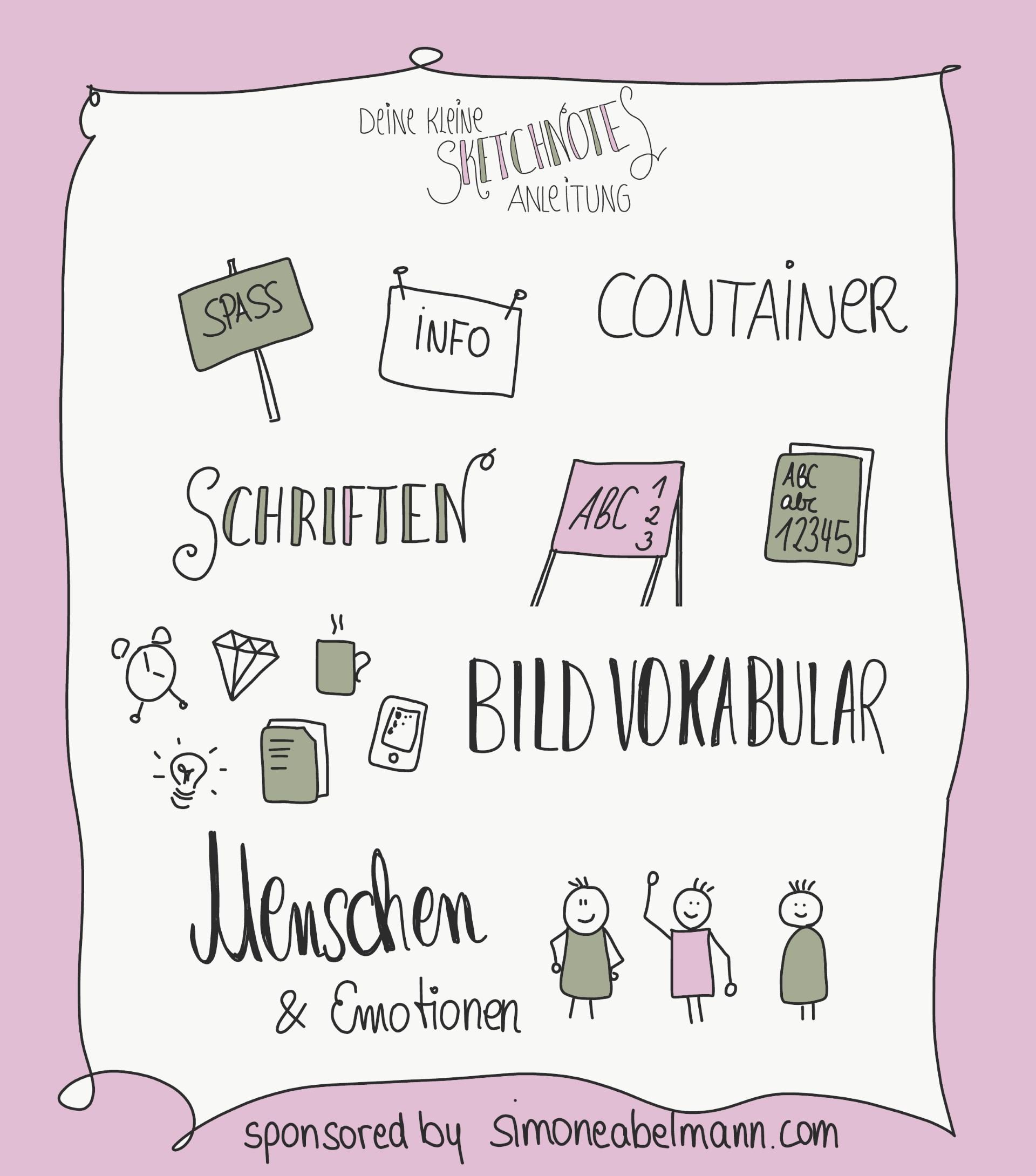 Deine kleine Sketchnotes Anleitung