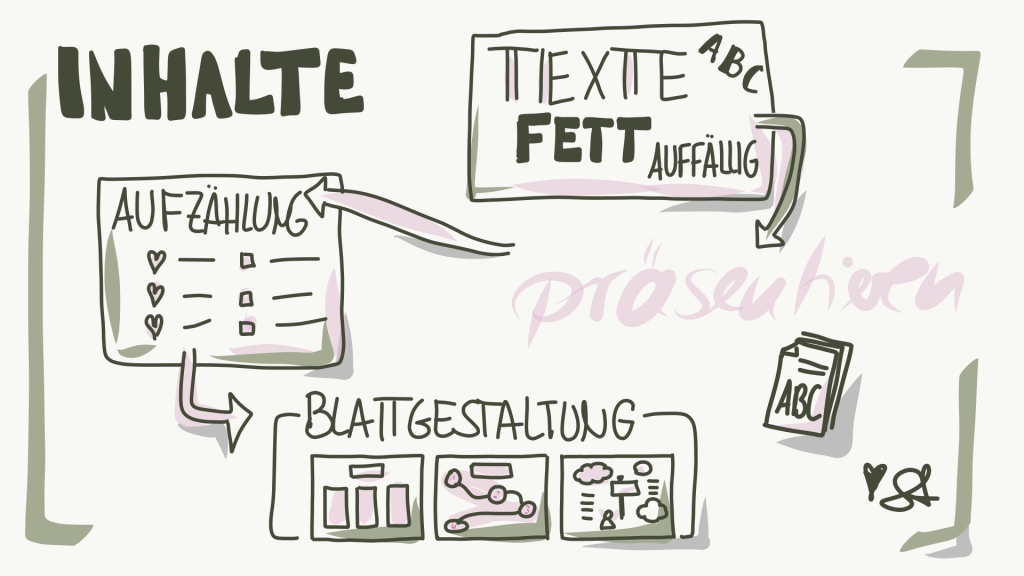 Sketchnotes Anleitung