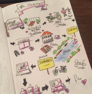 Sketchnotes Tagesablauf